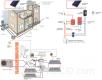 Instalación de bomba de calor aeotérmica compacta  de 5,4 kW de potencia con acumulador multienergía de 200 l para calefacción por suelo radiante  y fan-coils, y producción de agua caliente sanitaria mediante módulo de producción instantánea.