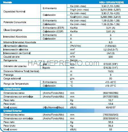 Presupuesto para cambio ventanas en madrid - Presupuesto cambio ventanas ...