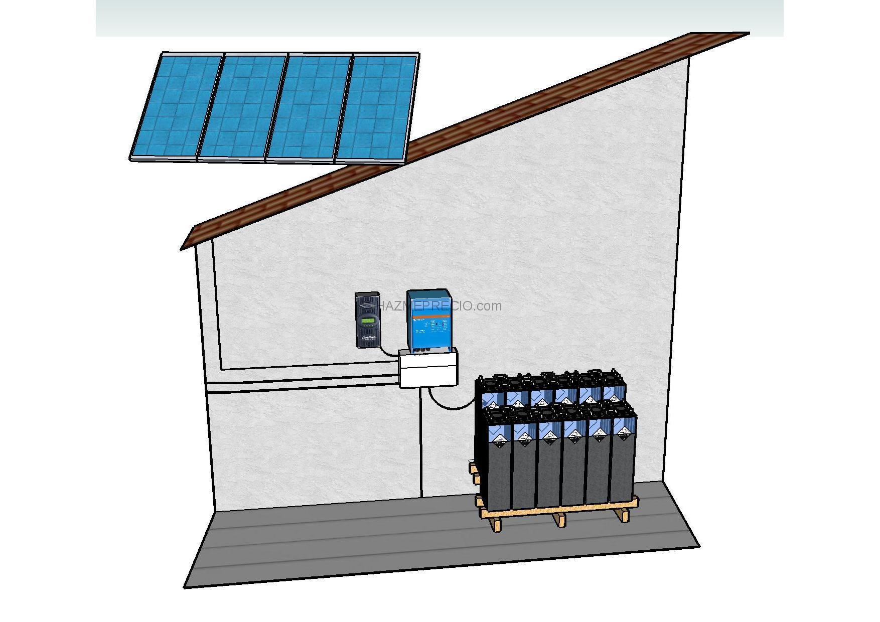 Empresas de energia solar fotovoltaica aislada en getafe - Energia solar madrid ...