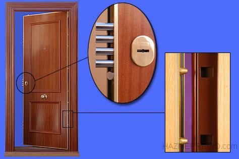 Fpoint seguridad cajas fuertes puertas y cerrajer a 24 h - Puertas kiuso ...