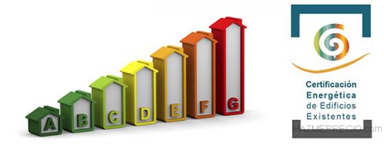 Cartificación Energética de viviendas y locales.