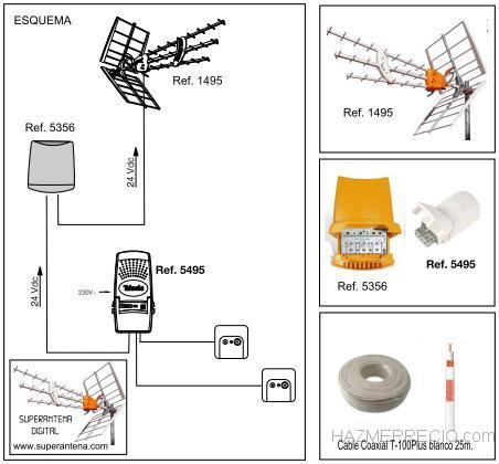 instalacion de cambio de antena colectiva y video portero
