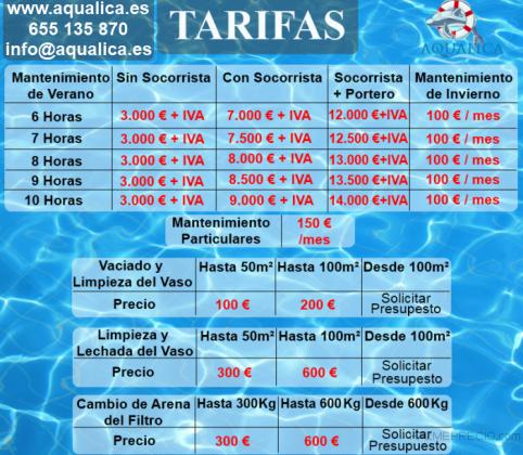 Aqualica piscinas 28850 torrej n de ardoz madrid for Piscina valdelasfuentes alcobendas